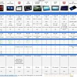 Comparatif tablette tactile samsung prix